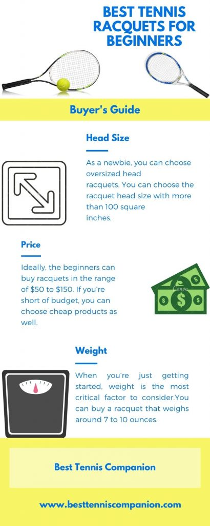Best Tennis Racquets for Beginners Infographic
