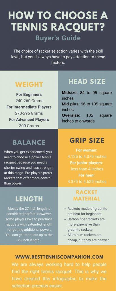 Tennis Racquet Selection Guide