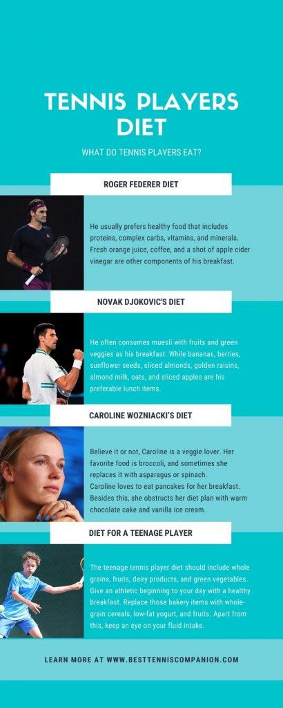 Tennis Players diet